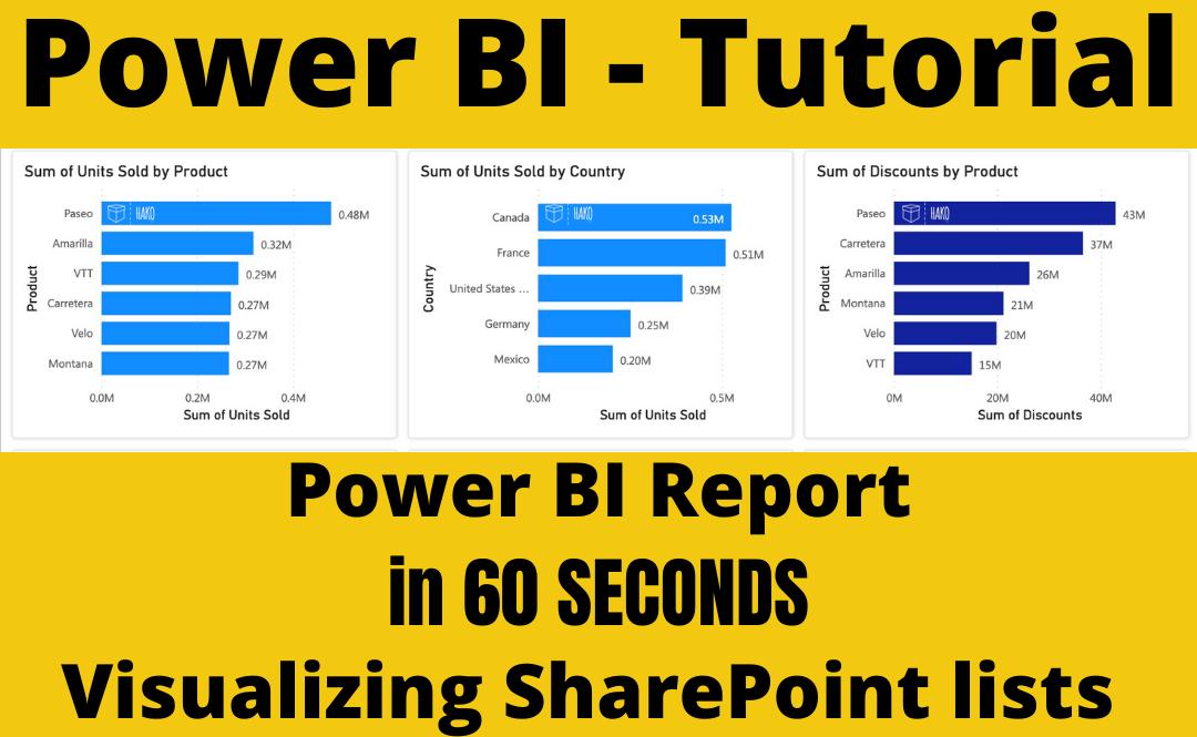 Create a Report in 60 Seconds with Power BI | Power BI Tutorial